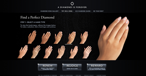 a diamond is forever essay Are diamonds truly forever de beers is an extremely big monopoly with an extremely tight grasp on the supply of diamonds why everyone knows that diamonds are a symbol of true eternal love.